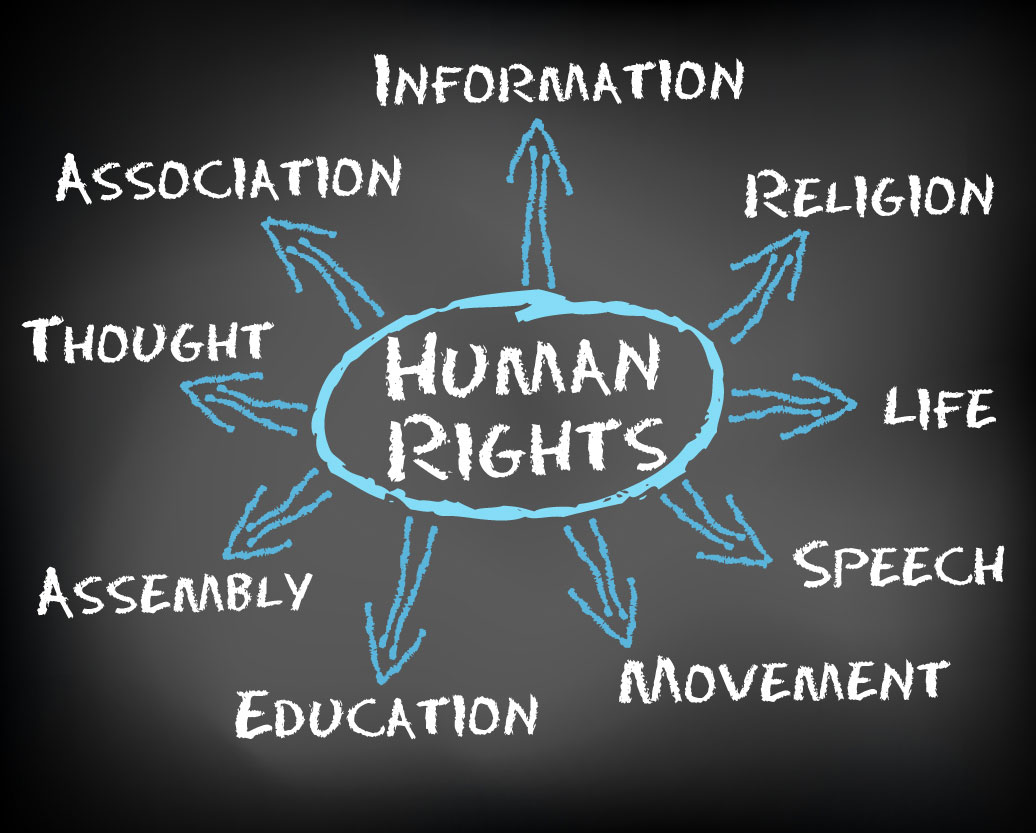 10 Reasons Why Companies Should Develop A Human Rights